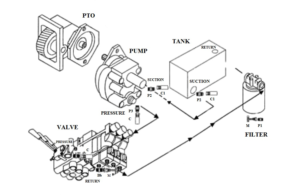 Manual/Electric Valve Body