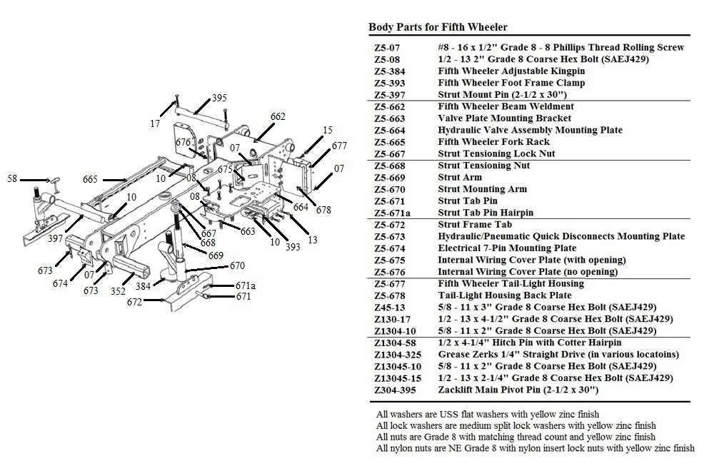 zacklift wiring diagram fifth wheeler noro 32711502 3 phase ac motor wiring diagram